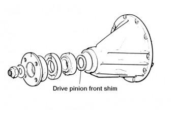 DIFF PINION SHIM SET 5 PIECES  FAIRWAY DRIVER TX1